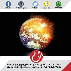#هل_تعلم من هي الدول المسؤولة عن أكثر 60% من الإحتباس الحراري؟