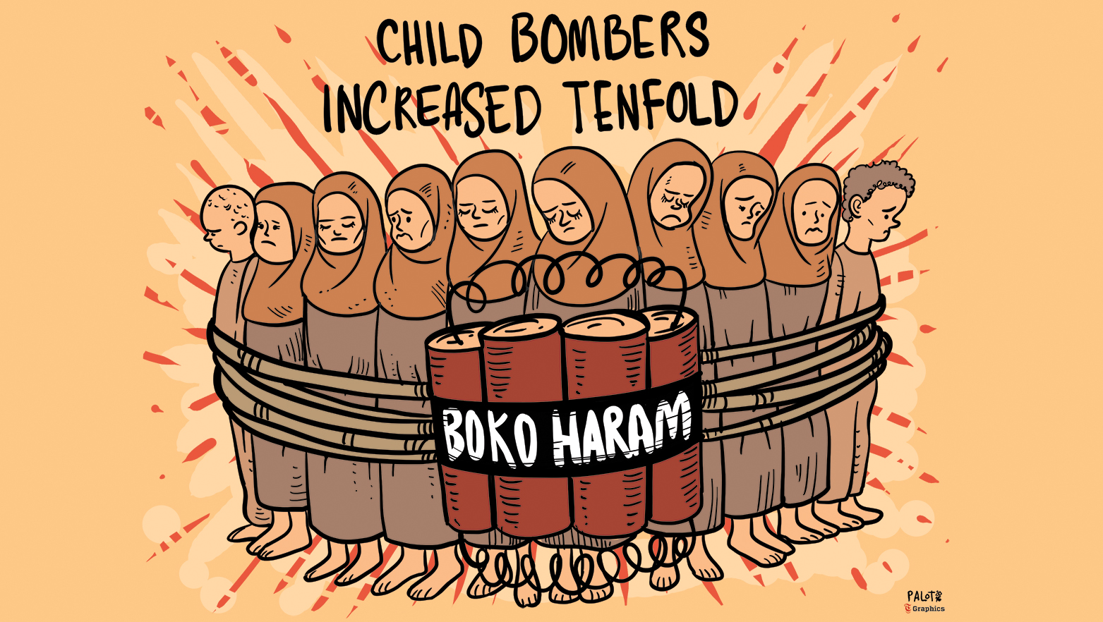 Child bombers used by Boko Haram increases tenfold