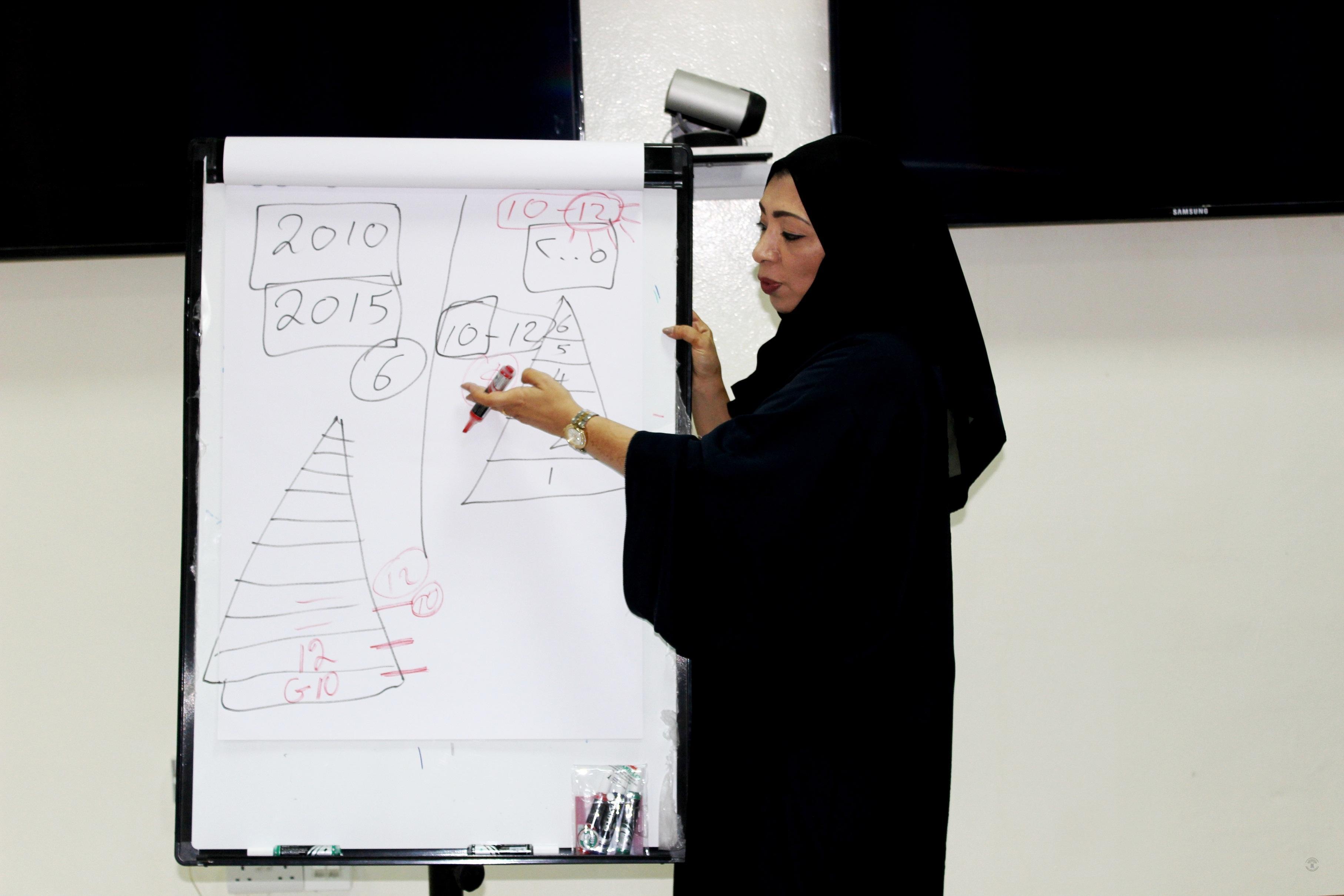 تعليمية ظفار تعرف بمشروع تطوير الإطار الوطني للمؤهلات