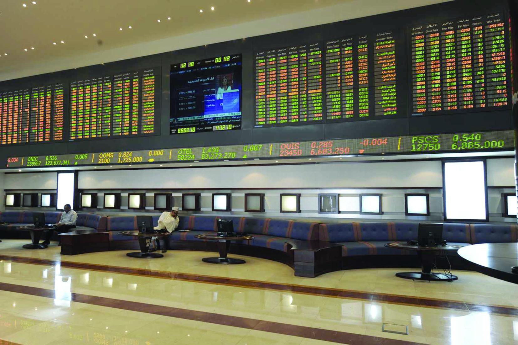 مؤشر سوق مسقط يستهل جلساته الأسبوعية فاقدا 25 نقطة