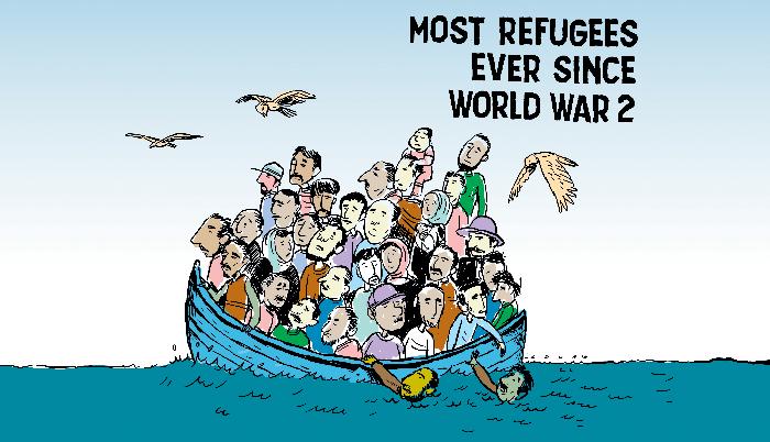 Most refugees ever since World War II