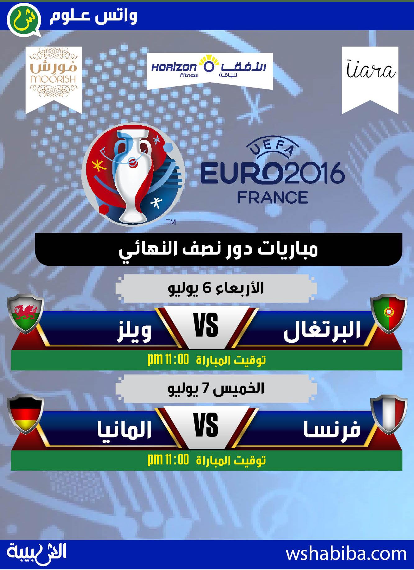 مواعيد مواجهات الدور نصف النهائي في يورو 2016