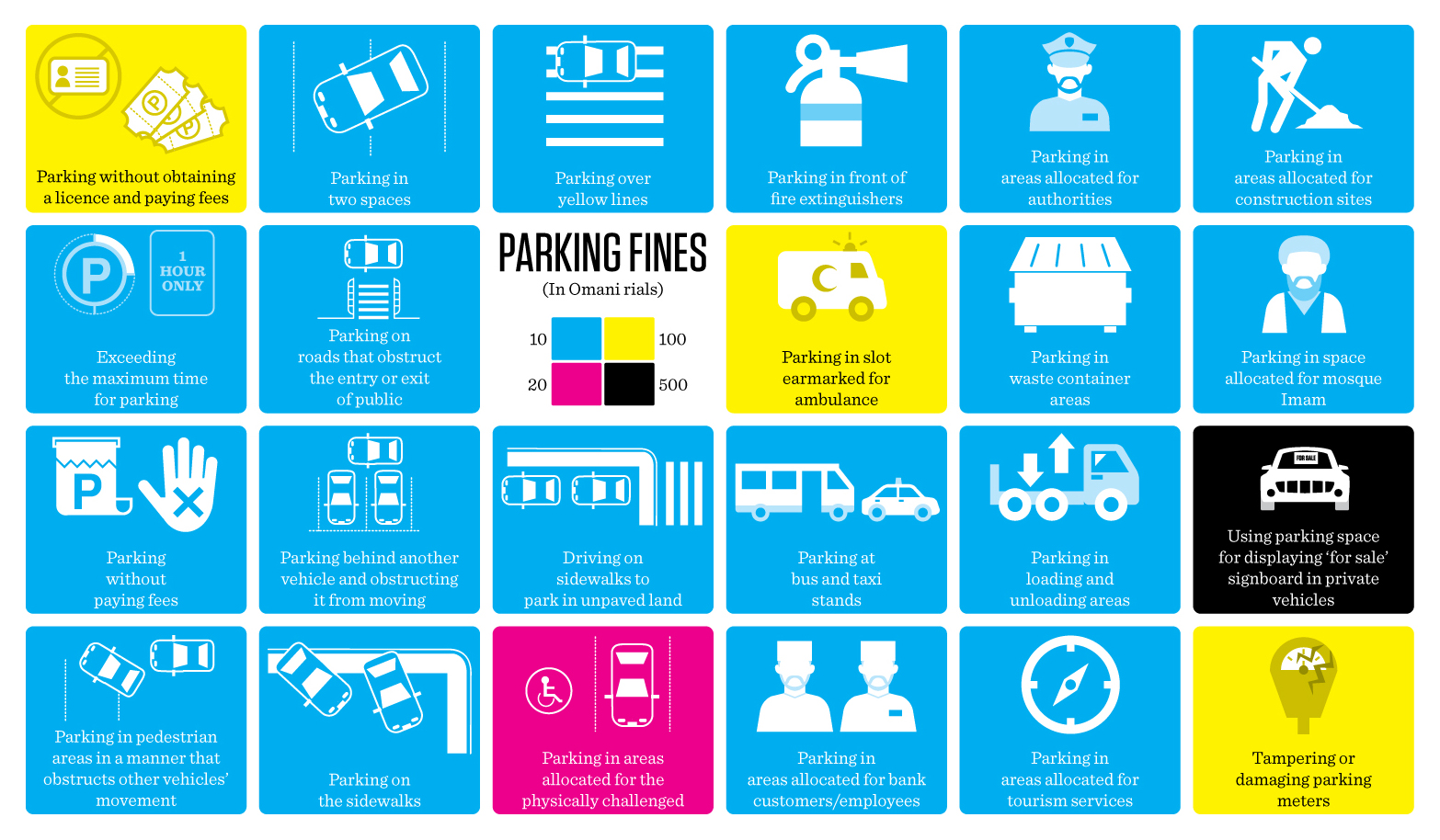 Oman traffic: Muscat gets tough with rogue parkers as new fines launched