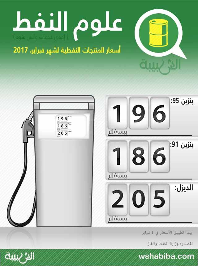 الإعلان عن أسعار المنتجات النفطية لشهر فبراير.. والديزل يتجاوز 200 بيسة/لتر