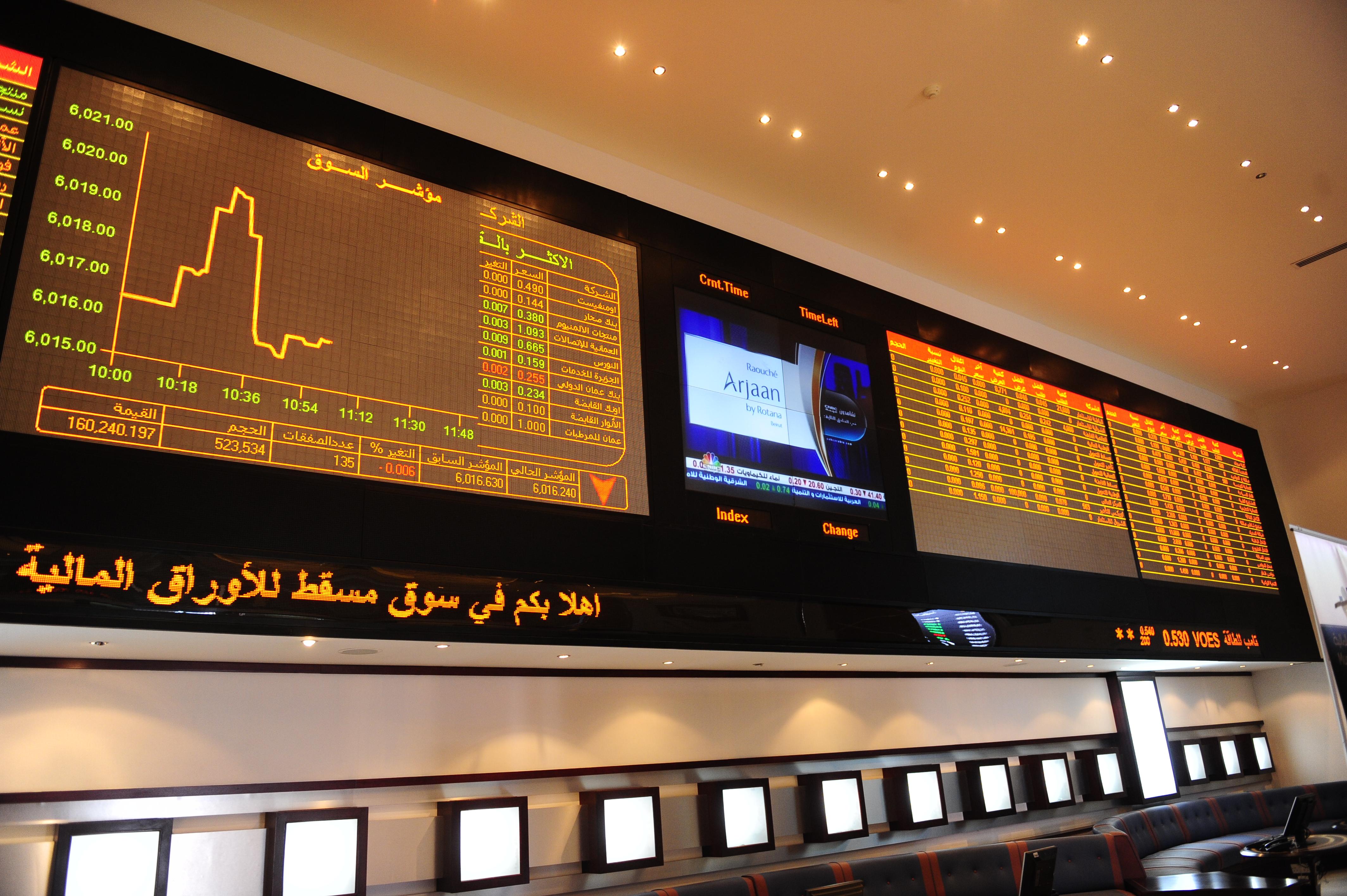 Oman share index ends lower marginally