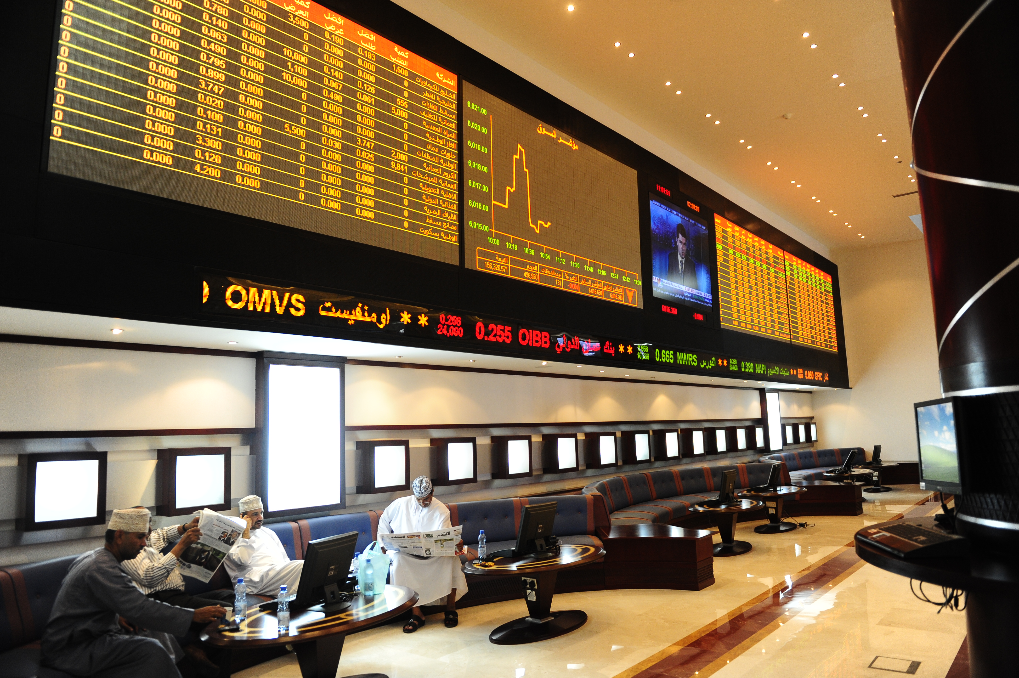 Oman shares react on selling pressure