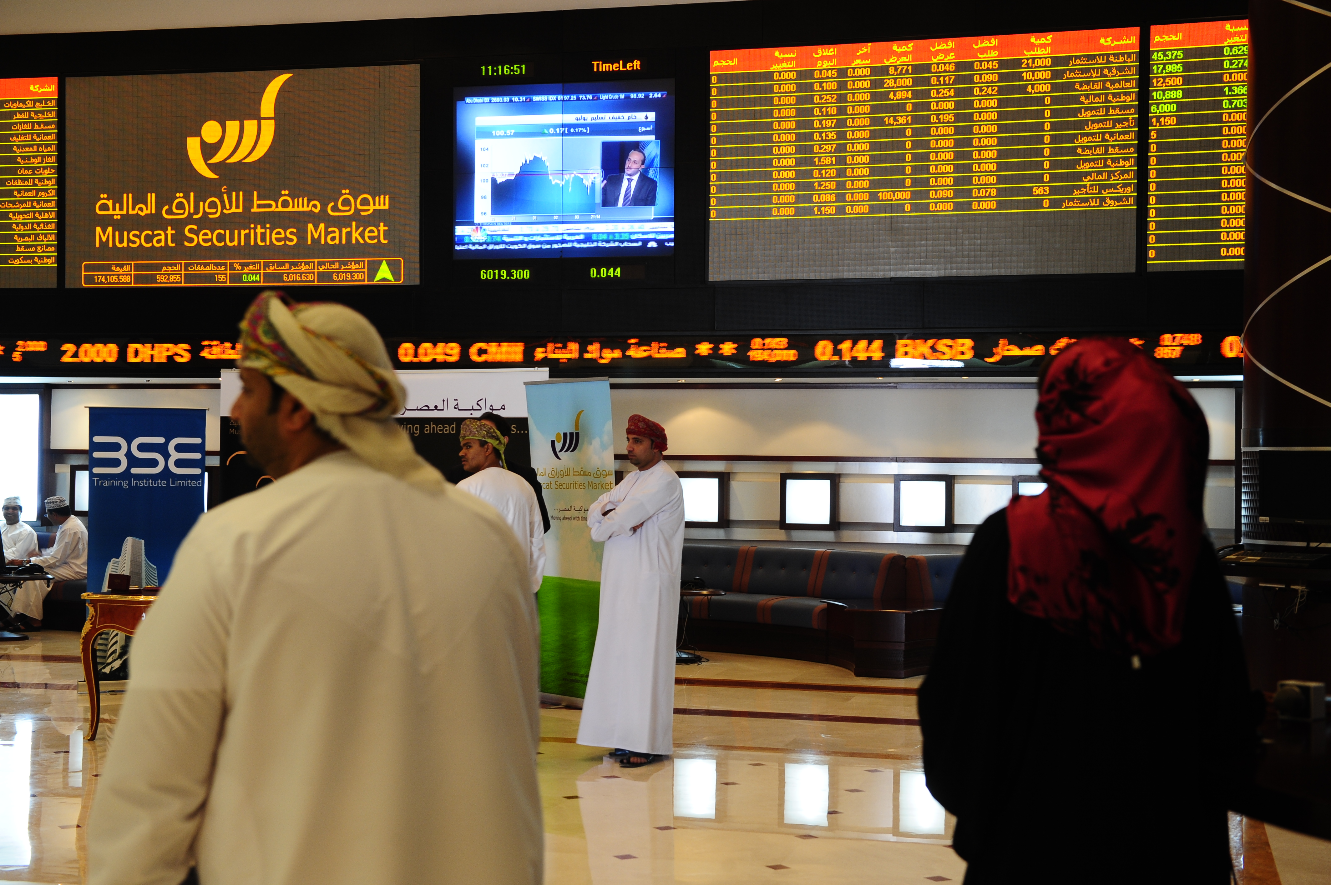Muscat bourse edges down despite support from foreign investors