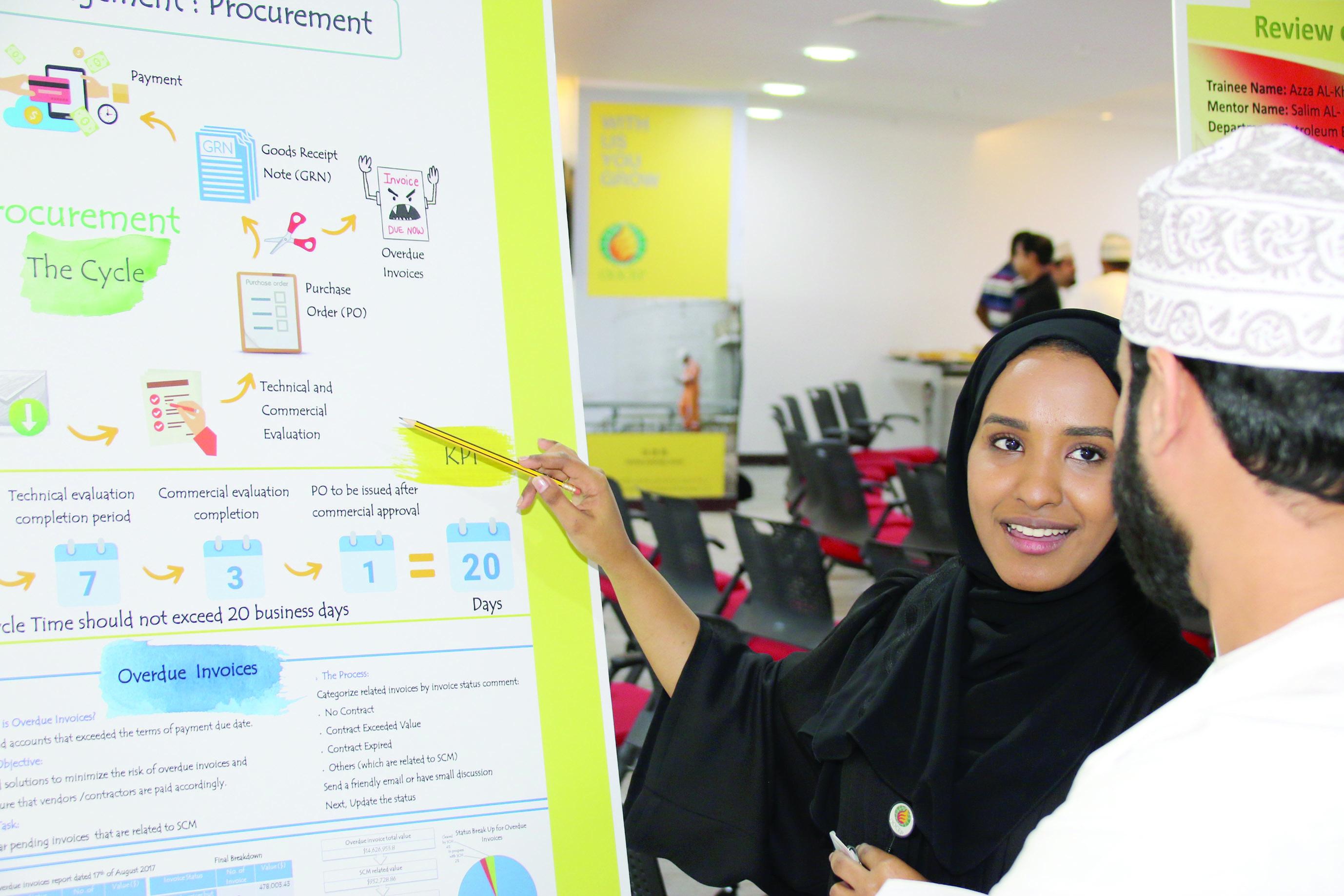 «العُمانية للاستكشاف» تخرِّج طلاب التأهيل لسوق العمل
