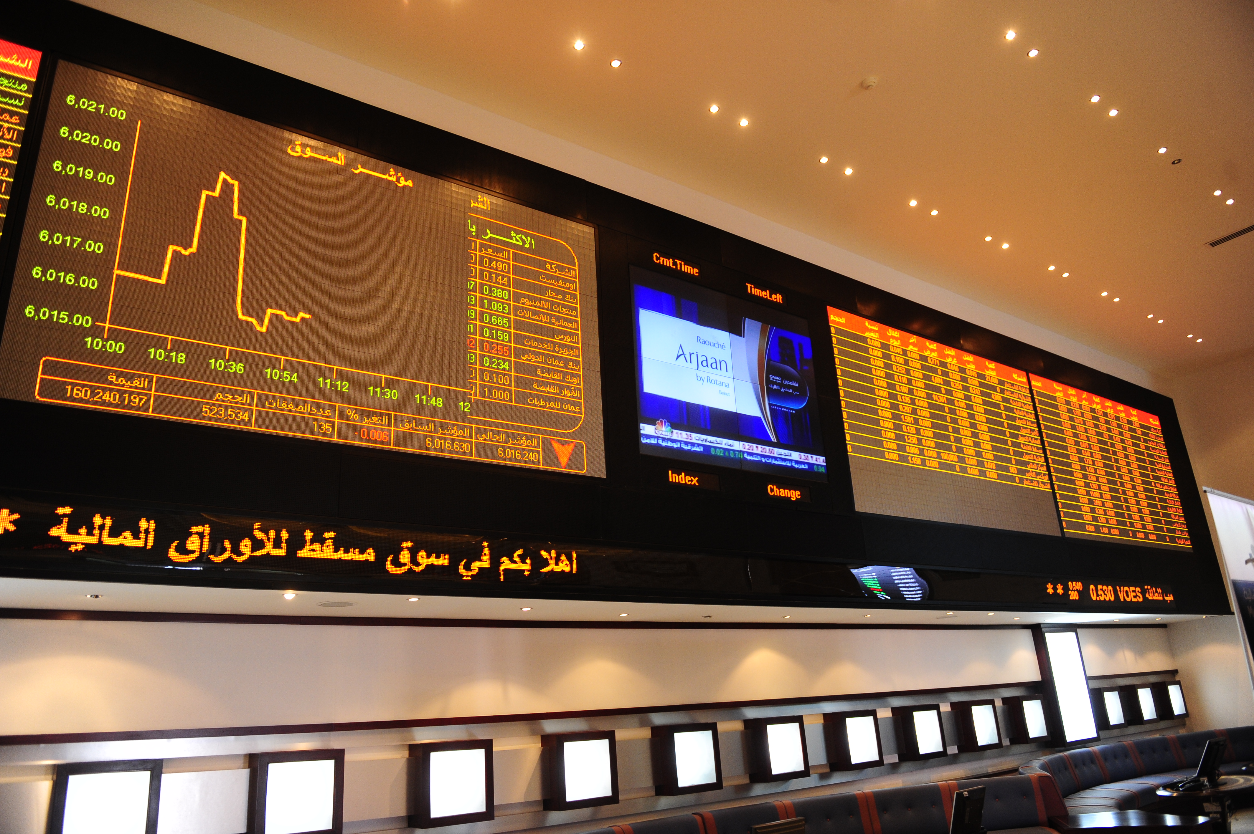 Shares decline on Muscat bourse