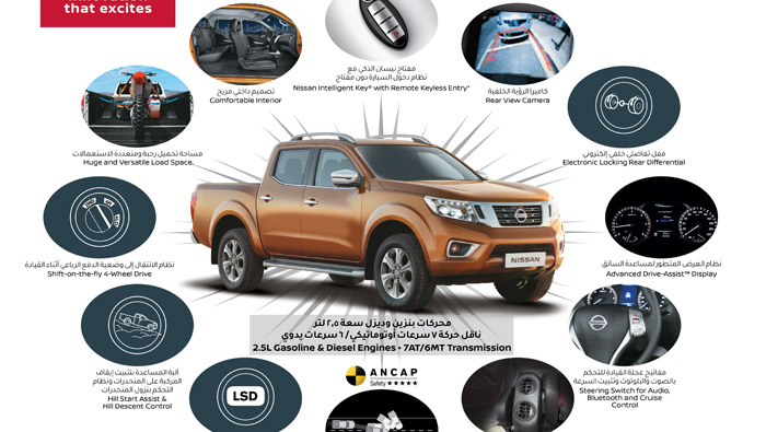 Attractive offer on smart and refined Nissan Navara