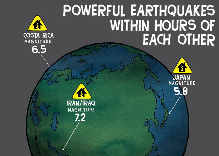 7.2-magnitude earthquake hits Iran and Iraq
