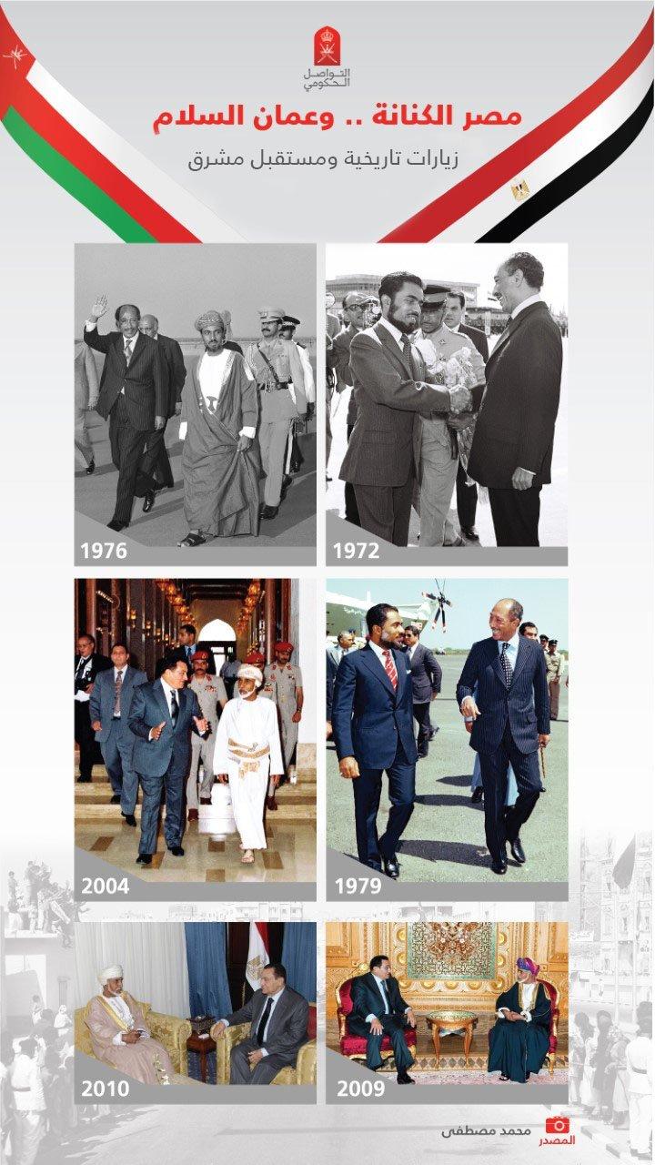 تعرف على بعض الاتفاقيات الموقعة بين السلطنة ومصر
