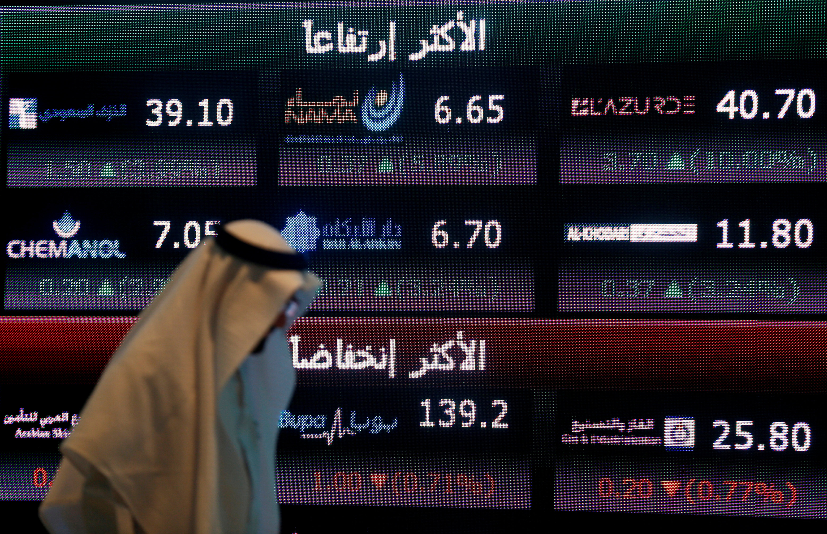 'Heavy flows into Saudi Arabian equities to continue'
