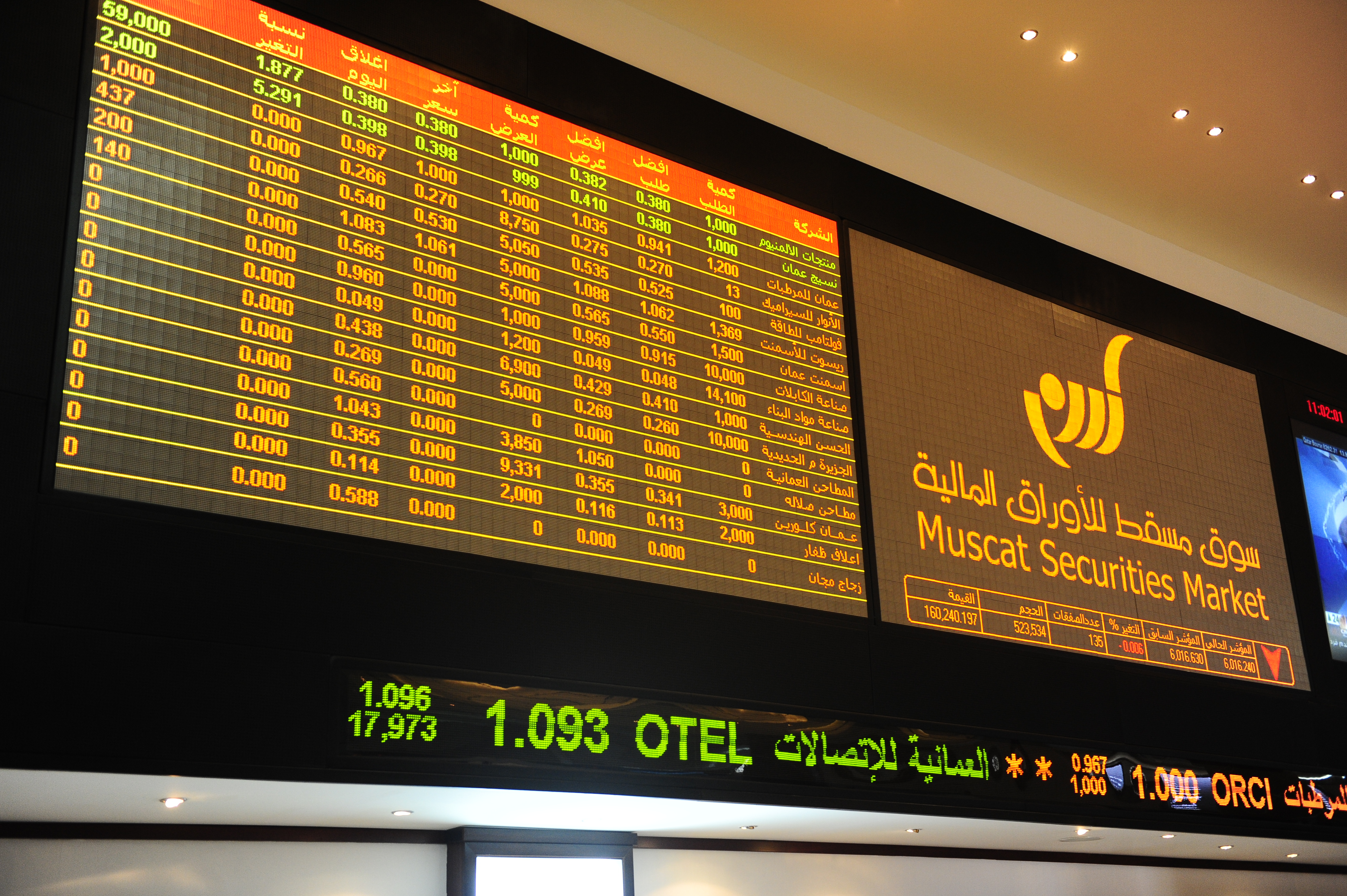 Oman share index ends lower