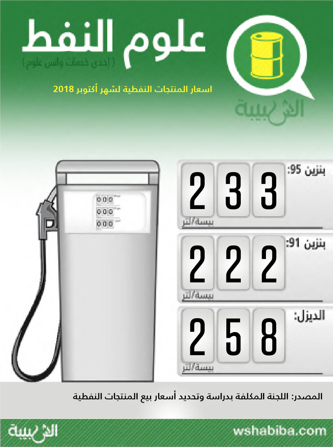 الإعلان الرسمي عن أسعار المنتجات النفطية لشهر أكتوبر