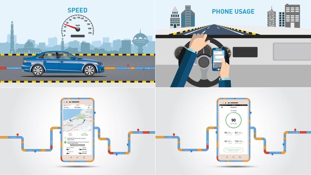 لأول مرة في السلطنة.. تطبيق يقيم أداء السائق ومدى التزامه بالقيادة الآمنة