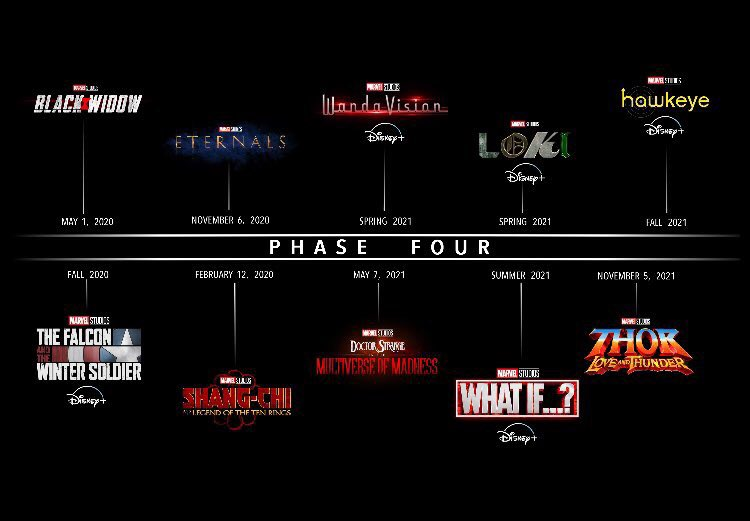 Marvel unveils Phase 4 slate of releases at SDCC