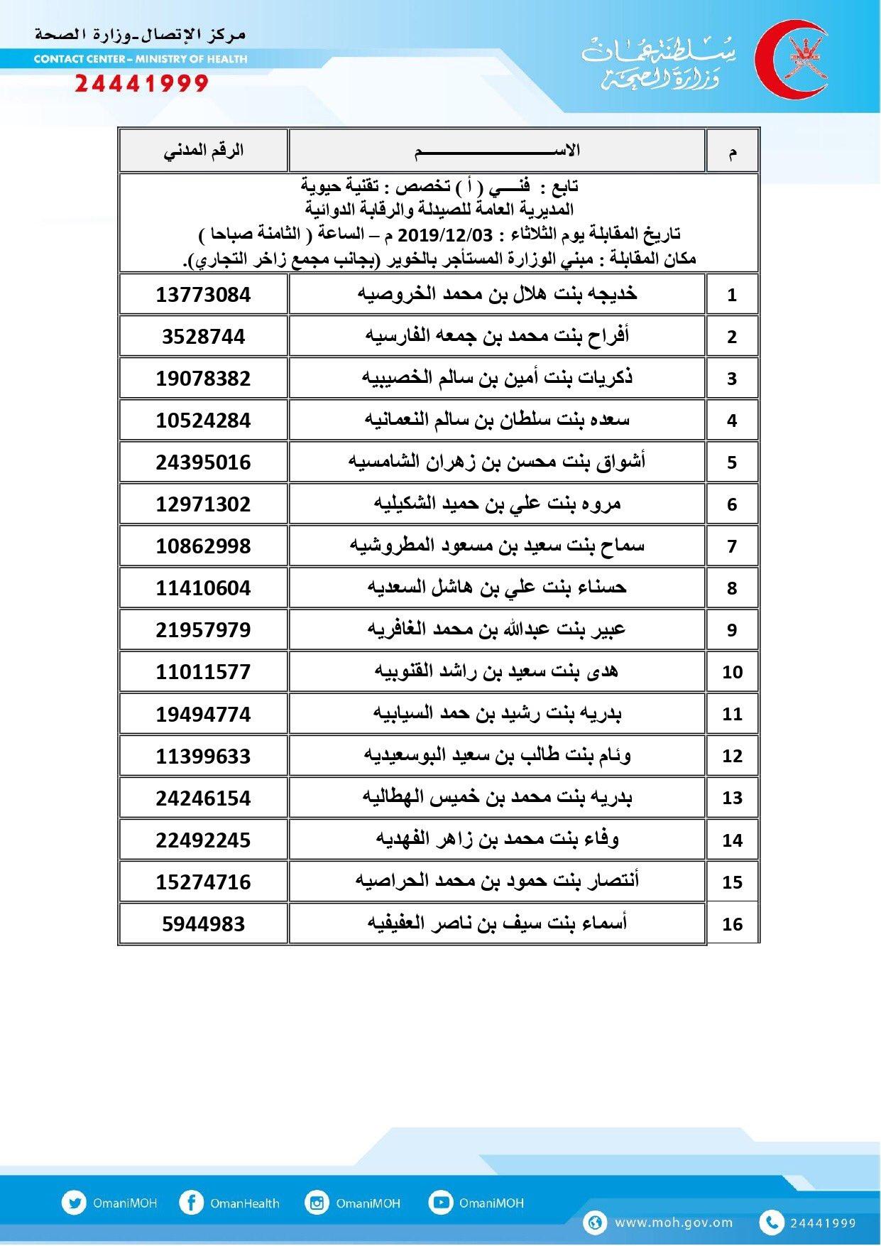 الصحة تعلن أسماء مواطنين تقدموا بطلبات لشغل وظائف