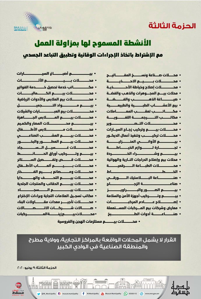 بلدية مسقط تعلن عن الحزمة الثالثة للأنشطة المسموح لها بمزاولة العمل
