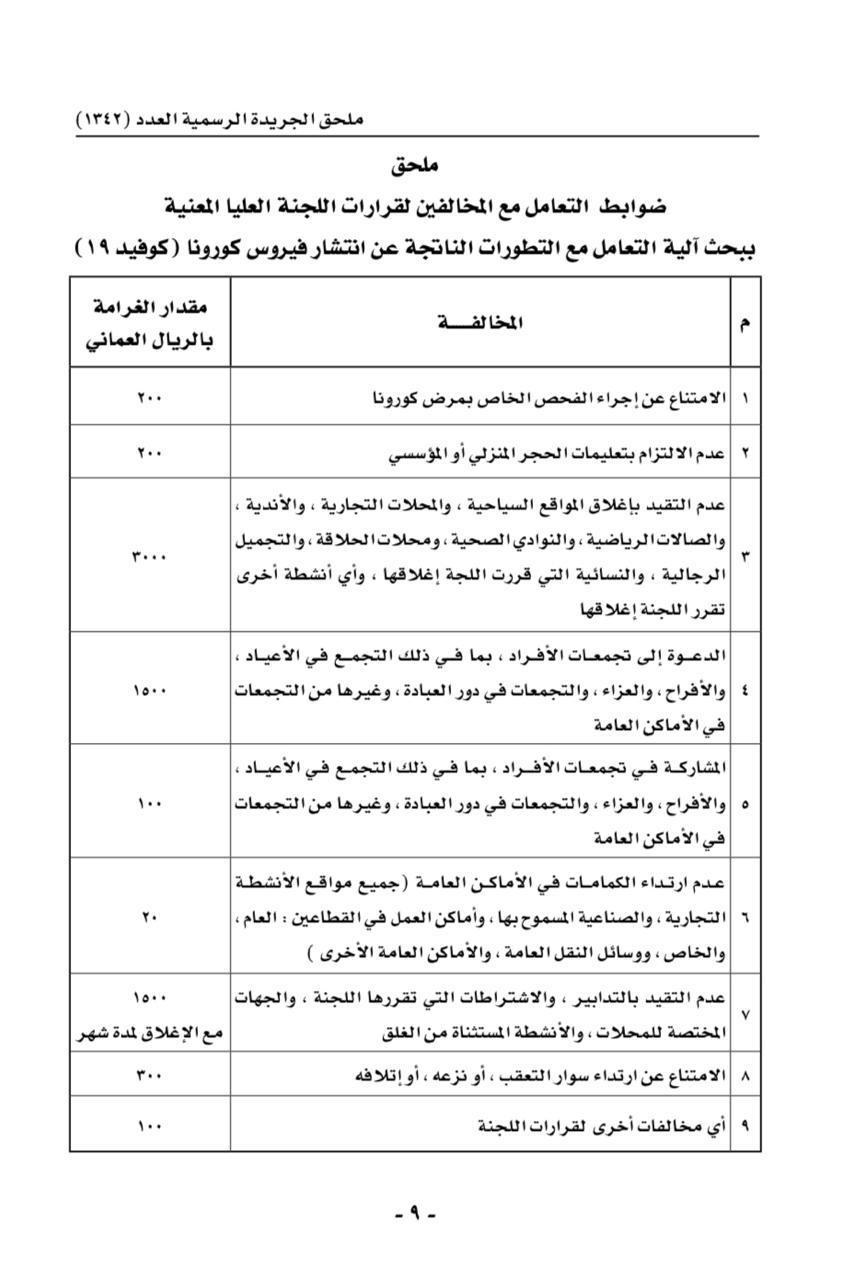 التجمعات في العيد مخالفة غرامتها 1500 ريال لمن دعا لتجمع و100 ريال على من حضر
