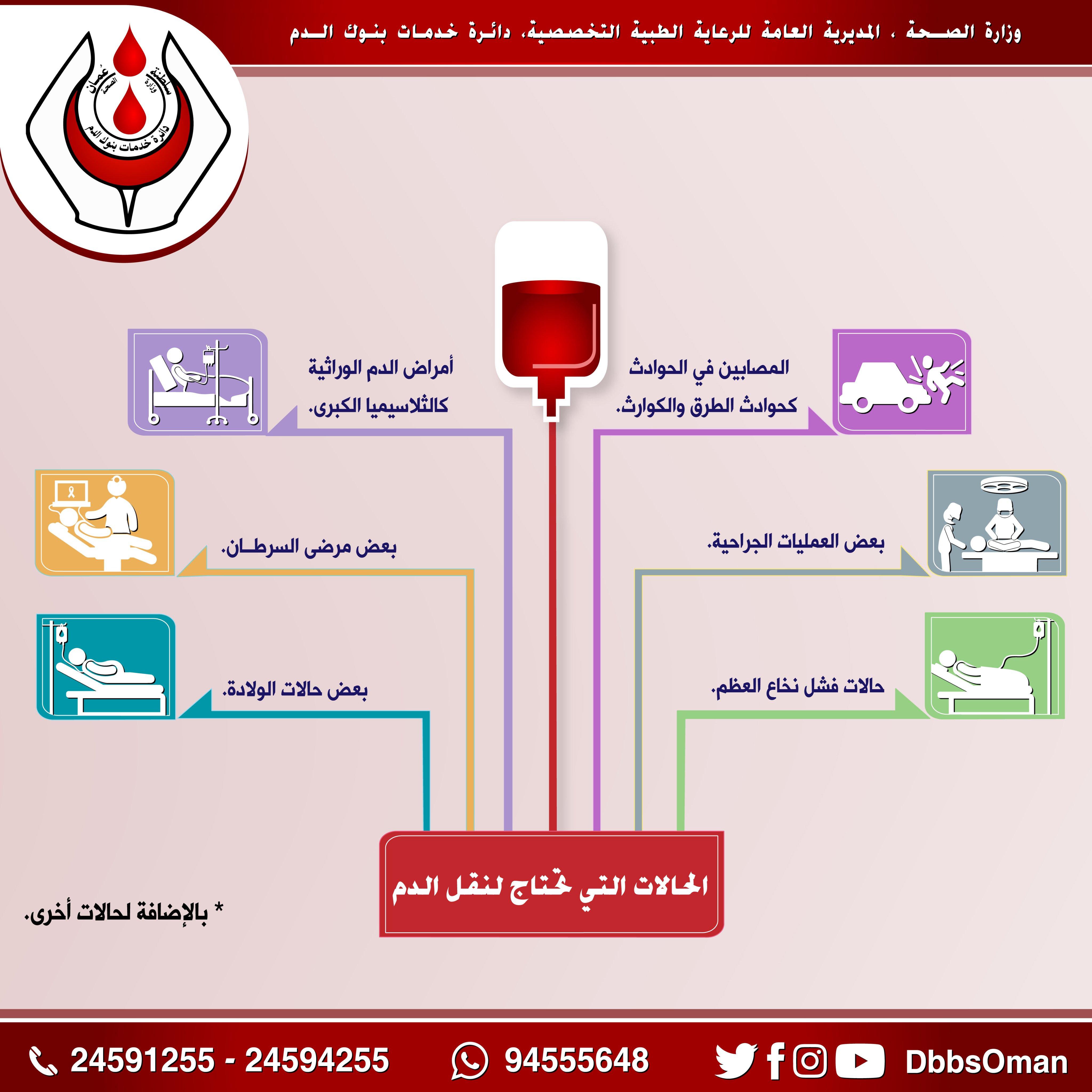 بنك الدم المركزي في بوشر بحاجة إلى 100-120 متبرعًا يوميًا