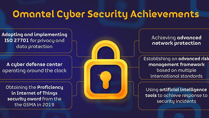 Omantel takes concrete steps to bolster cybersecurity