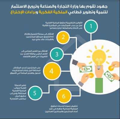 رئيس قسم براءات الاختراع: تزايد أعداد المخترعين والمبتكرين العمانيين خلال الفترة القليلة الماضية