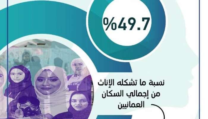 العمانيات يشكلن %49.6 من إجمالي عدد السكان