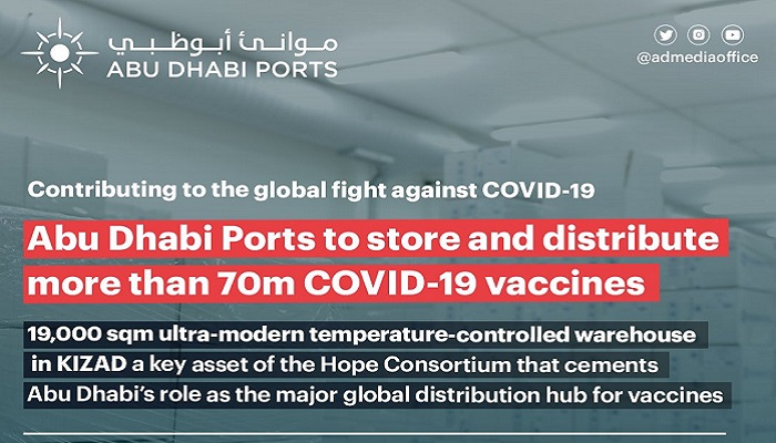Abu Dhabi Ports has capacity to store, distribute 70m vaccines