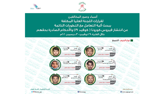 More than 40 people held in Oman for violating Supreme Committee decisions