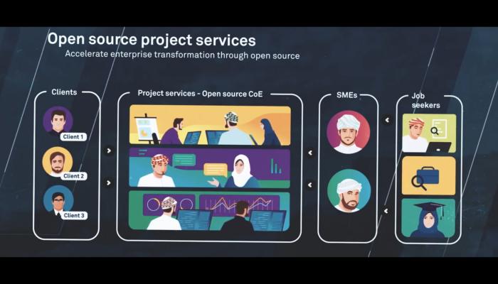 """الأول من نوعه في الشرق الأوسط ..""""النقل """"توقع اتفاقية تشغيل مركز البرمجيات الحرة ومفتوحة المصدر مع """"ويبرو"""""""
