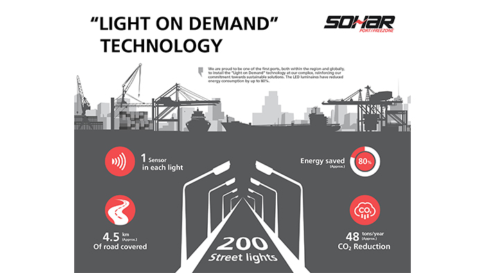 SOHAR implements state-of-the-art 'Light on-Demand' system
