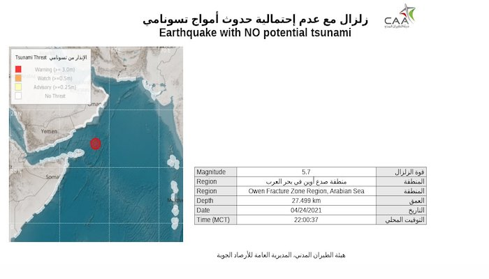 Oman Meteorology issues statement on tsunami risk