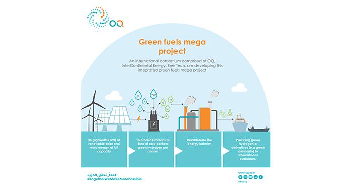 Consortium announces integrated green fuels mega project in Oman