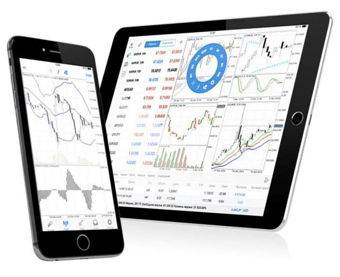 best online trading platforms for the financial markets